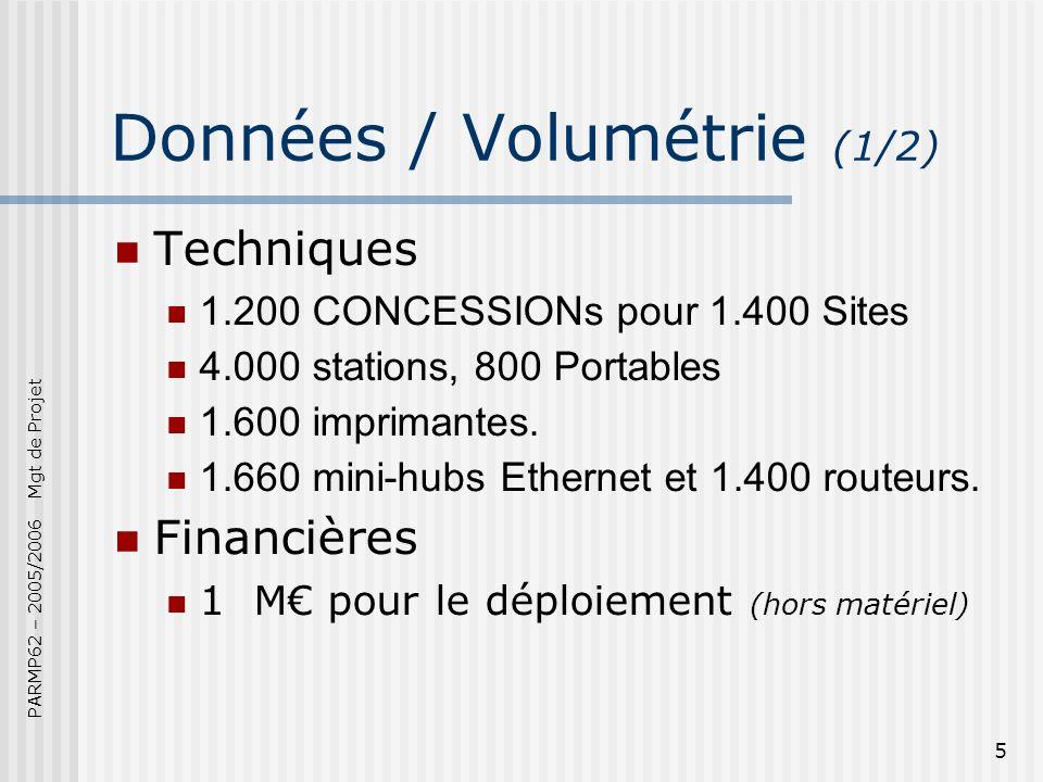PARMP62 – 2005/2006 Mgt de Projet 5 Données / Volumétrie (1/2) Techniques 1.200 CONCESSIONs pour 1.400 Sites 4.000 stations, 800 Portables 1.600 imprimantes.