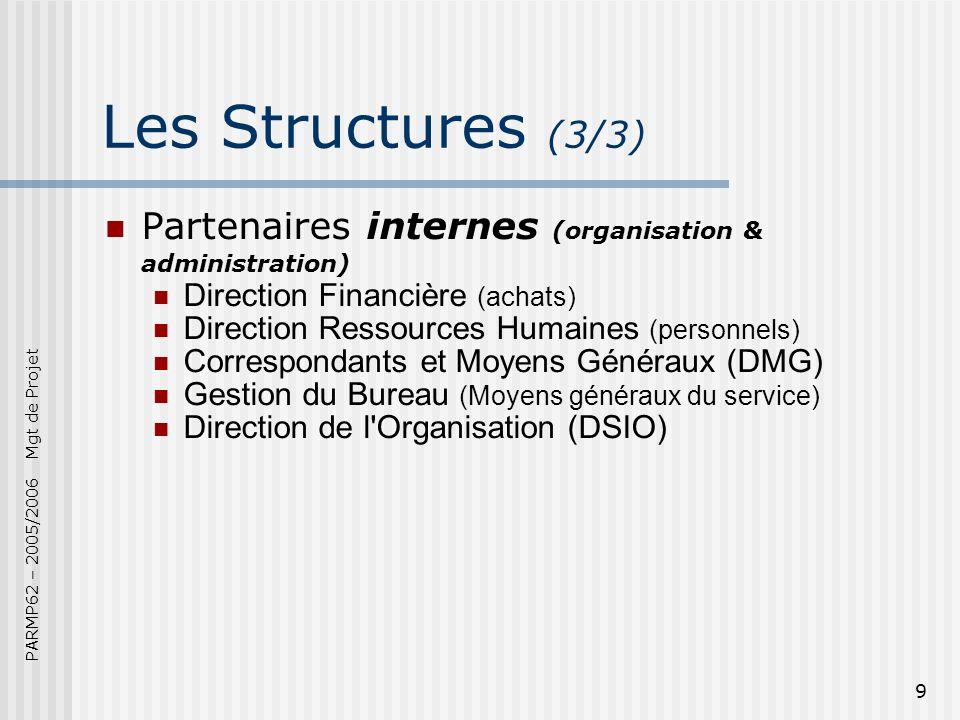 PARMP62 – 2005/2006 Mgt de Projet 9 Les Structures (3/3) Partenaires internes (organisation & administration) Direction Financière (achats) Direction Ressources Humaines (personnels) Correspondants et Moyens Généraux (DMG) Gestion du Bureau (Moyens généraux du service) Direction de l Organisation (DSIO)