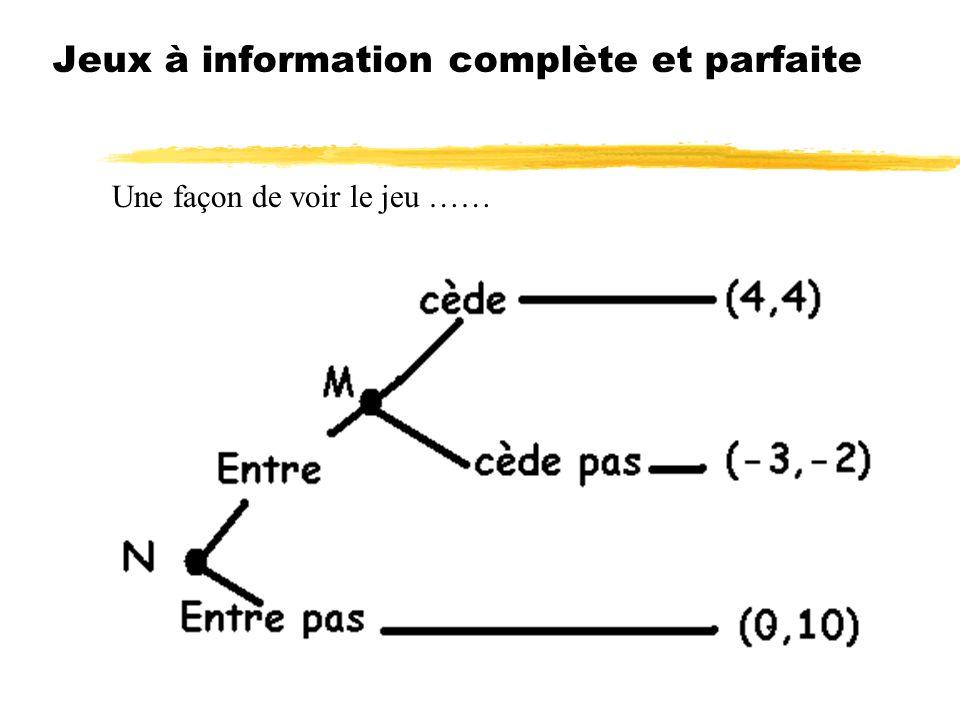 Jeux à information complète et parfaite …. Une autre