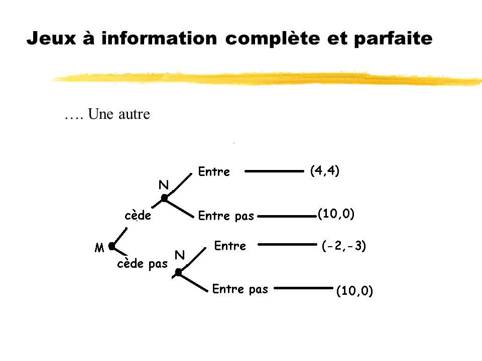 Capital Structure and Signaling Game Equilibria Théorie des jeux : 2.Jeux à information complète et parfaite.
