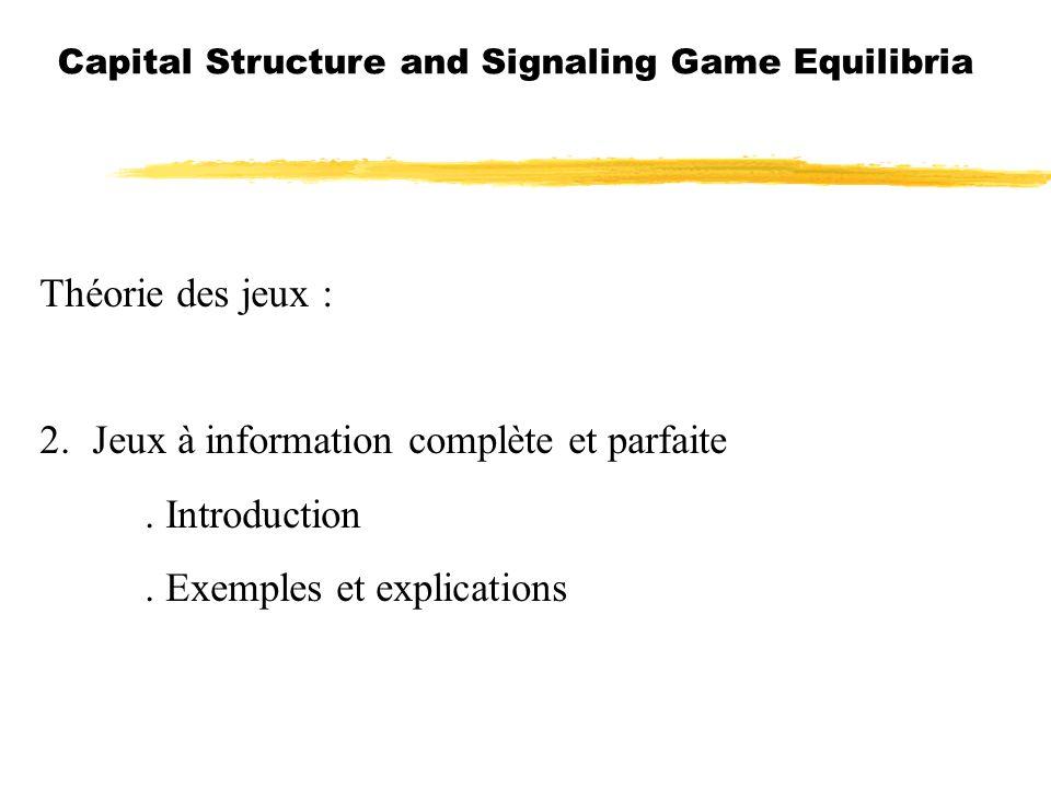Capital Structure and Signaling Game Equilibria Théorie des jeux : 2.Jeux à information complète et parfaite. Introduction. Exemples et explications
