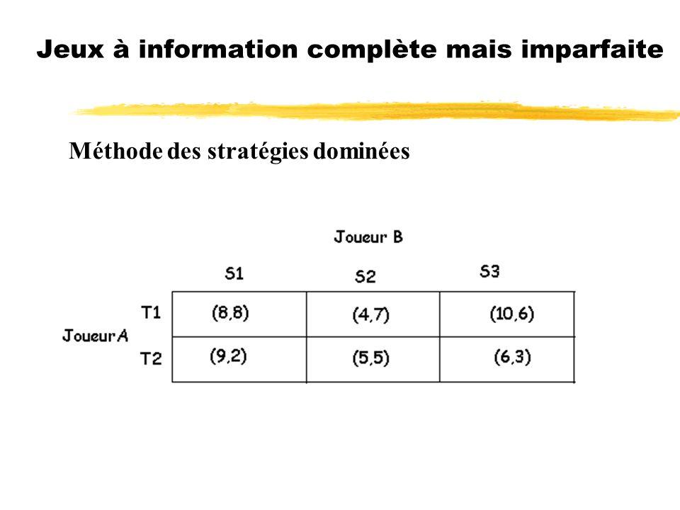 Méthode des stratégies mixtes Jeux à information complète mais imparfaite