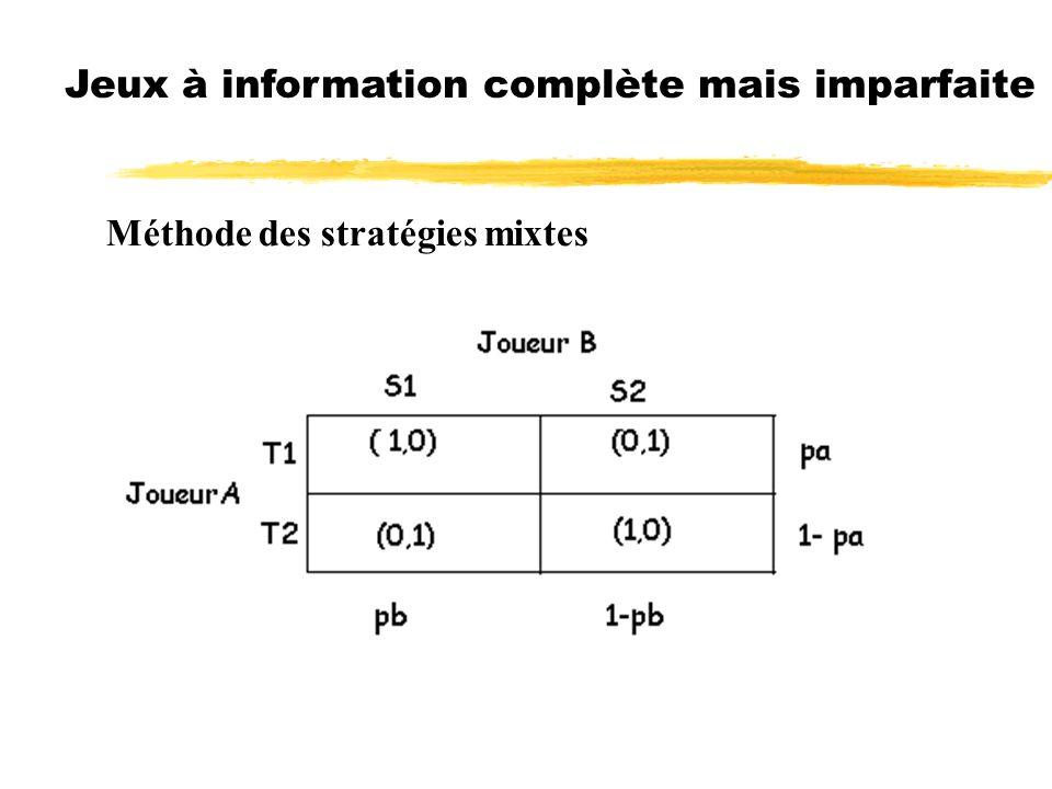 Capital Structure and Signaling Game Equilibria Théorie des jeux : 3.Jeux à information incomplète.