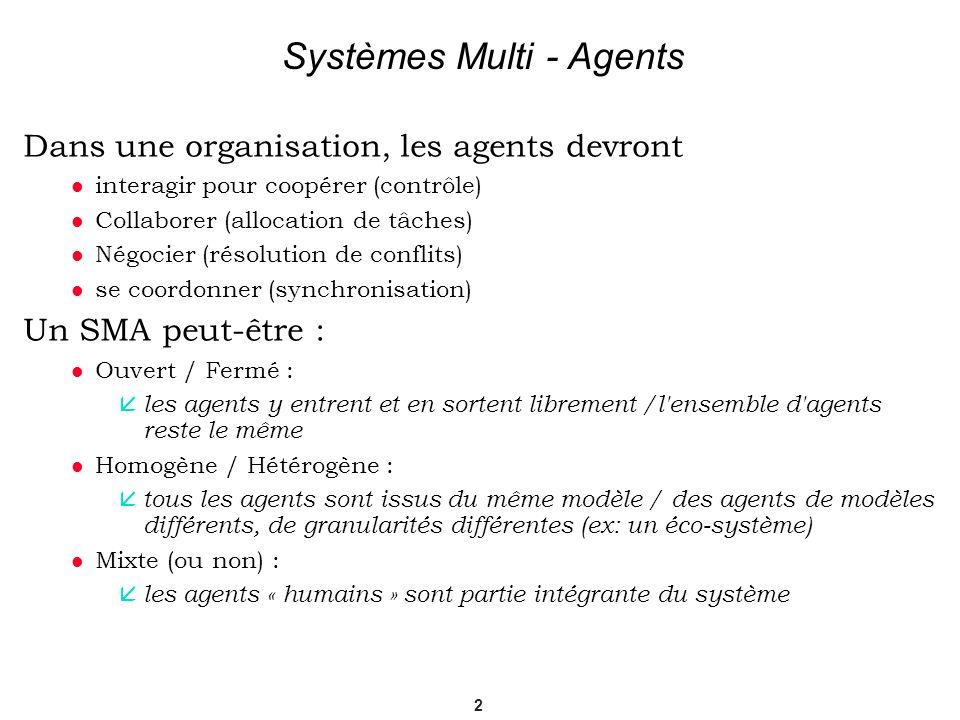 3 Vision locale et décentralisée La conception d un système multi-agent impose une vision locale et décentralisée.