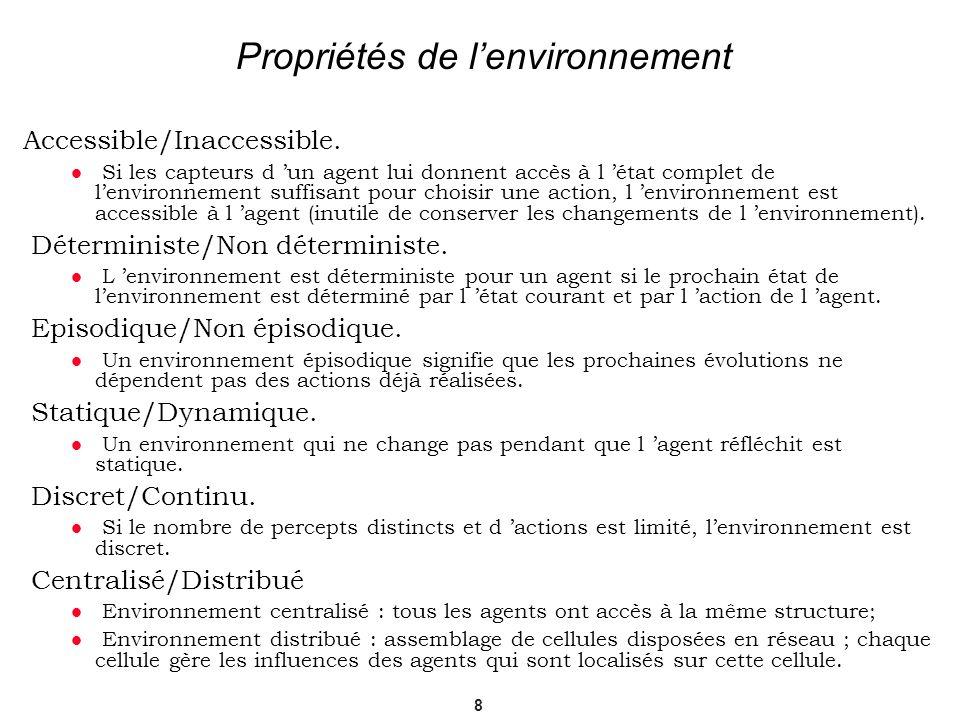9 Résolution, Simulation et Intégration En résolution de problème les agents évoluent par rapport à lenvironnement, sauf dans le cas où le problème consiste à organiser les objets dans lenvironnement.