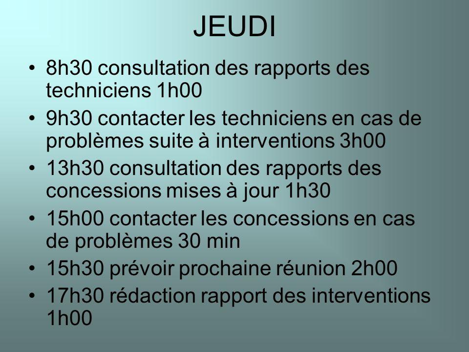 JEUDI 8h30 consultation des rapports des techniciens 1h00 9h30 contacter les techniciens en cas de problèmes suite à interventions 3h00 13h30 consulta