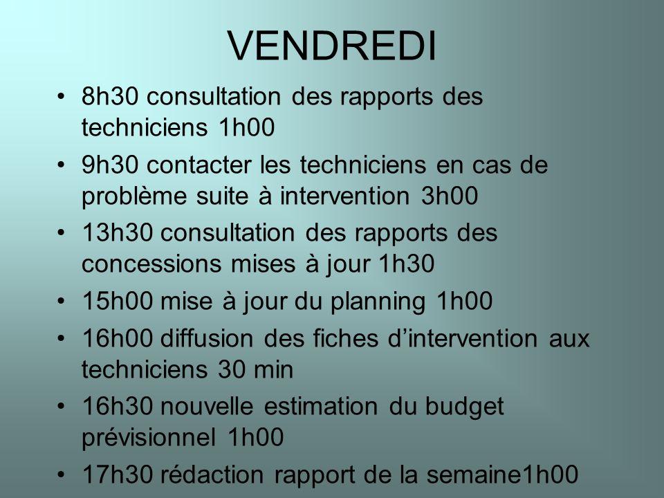 VENDREDI 8h30 consultation des rapports des techniciens 1h00 9h30 contacter les techniciens en cas de problème suite à intervention 3h00 13h30 consult