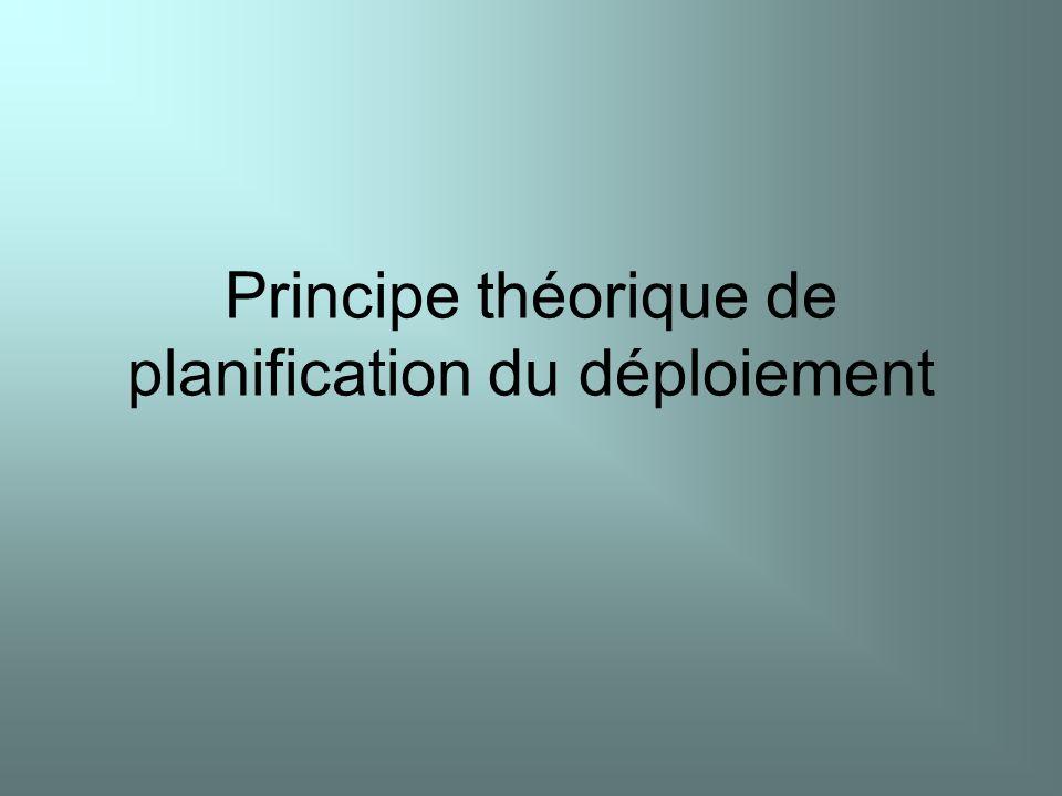 Principe théorique de planification du déploiement