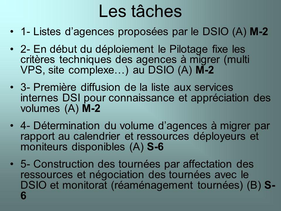 Les tâches 1- Listes dagences proposées par le DSIO (A) M-2 2- En début du déploiement le Pilotage fixe les critères techniques des agences à migrer (