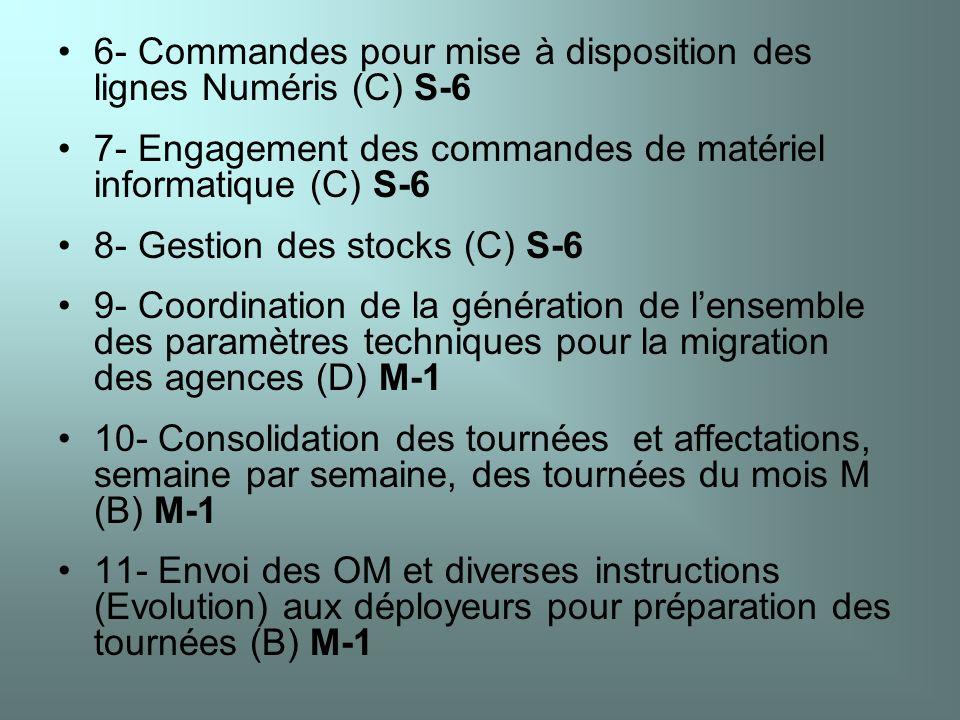 6- Commandes pour mise à disposition des lignes Numéris (C) S-6 7- Engagement des commandes de matériel informatique (C) S-6 8- Gestion des stocks (C)
