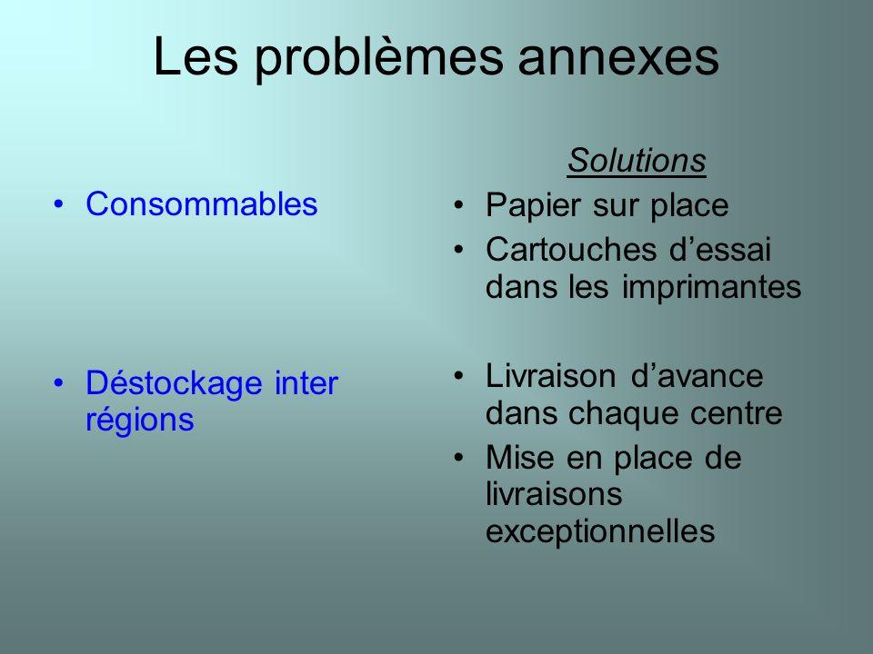 Les problèmes annexes Consommables Déstockage inter régions Solutions Papier sur place Cartouches dessai dans les imprimantes Livraison davance dans c