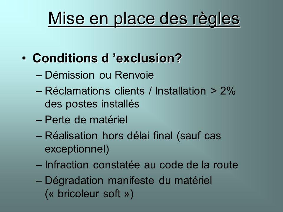 Mise en place des règles Conditions d exclusion?Conditions d exclusion? –Démission ou Renvoie –Réclamations clients / Installation > 2% des postes ins