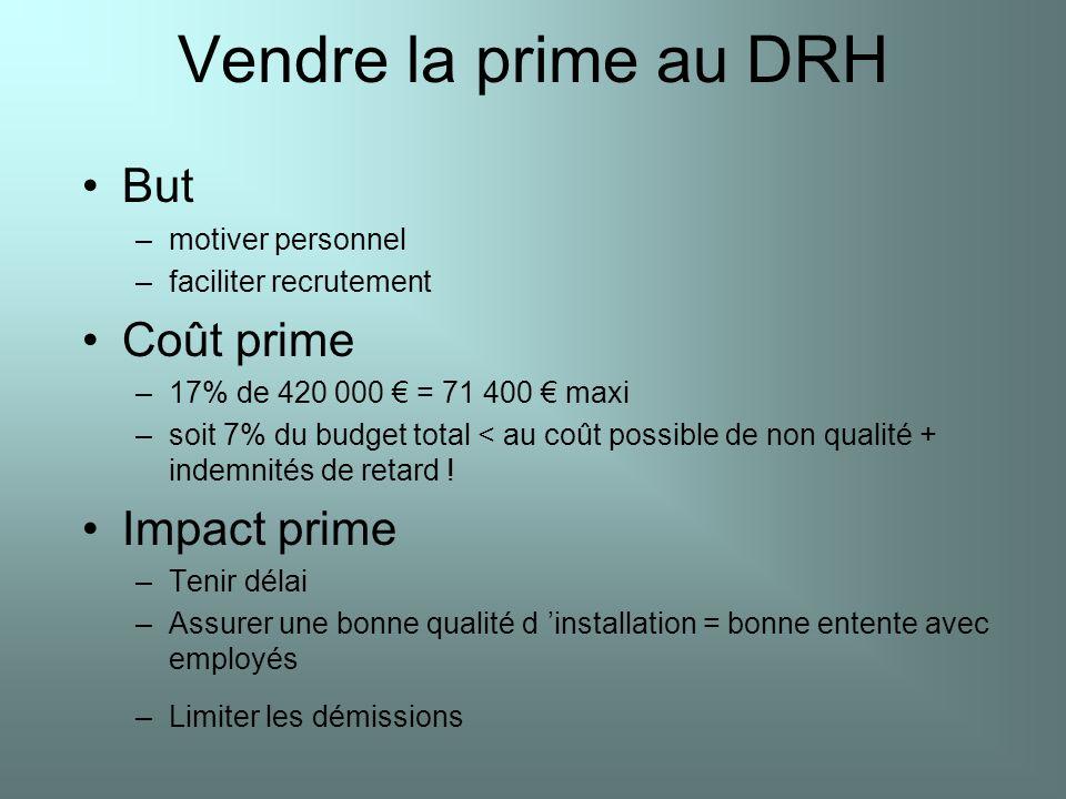 Vendre la prime au DRH But –motiver personnel –faciliter recrutement Coût prime –17% de 420 000 = 71 400 maxi –soit 7% du budget total < au coût possi
