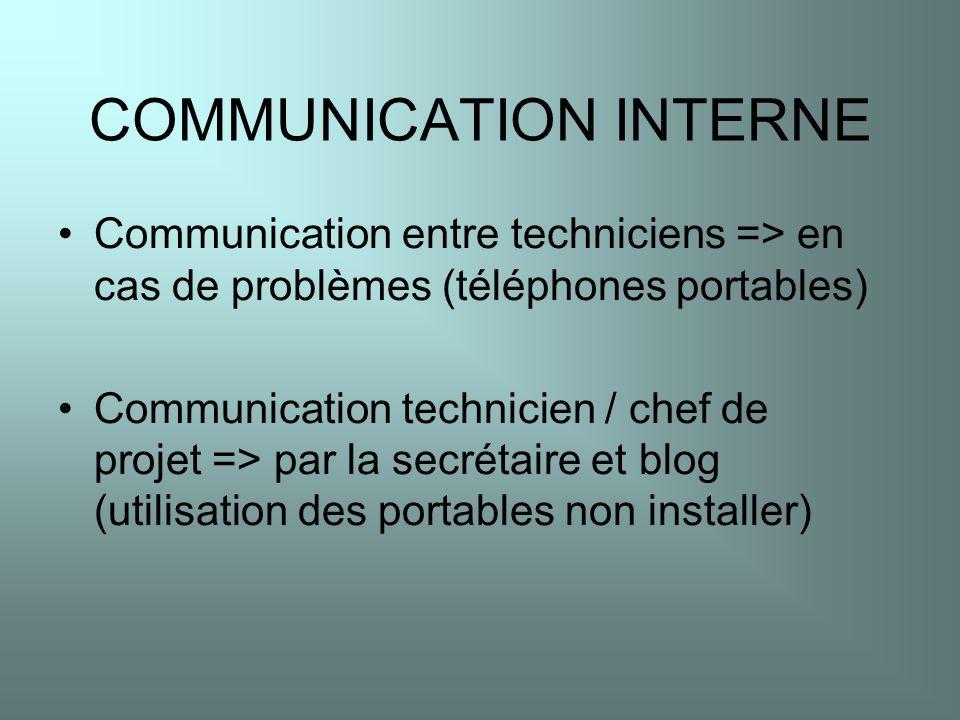 COMMUNICATION INTERNE Communication entre techniciens => en cas de problèmes (téléphones portables) Communication technicien / chef de projet => par l