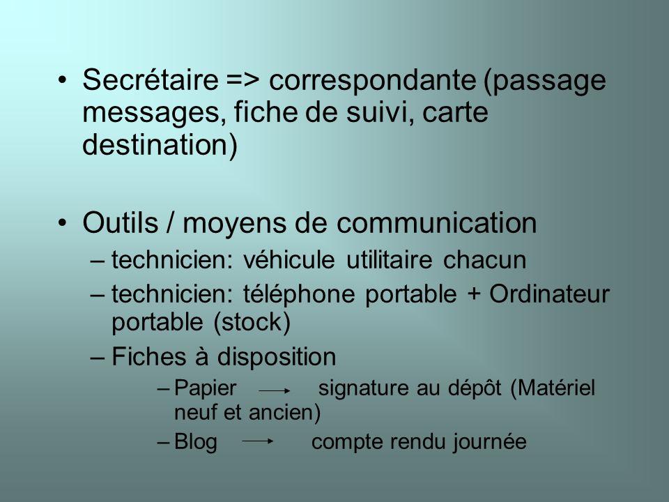 Secrétaire => correspondante (passage messages, fiche de suivi, carte destination) Outils / moyens de communication –technicien: véhicule utilitaire c