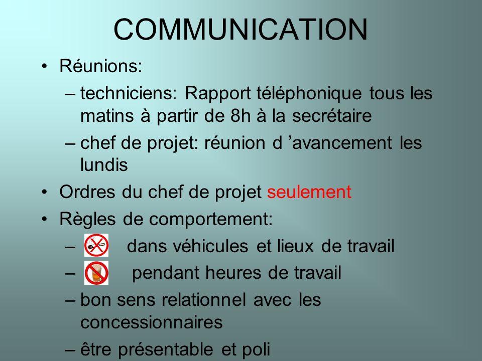 COMMUNICATION Réunions: –techniciens: Rapport téléphonique tous les matins à partir de 8h à la secrétaire –chef de projet: réunion d avancement les lu