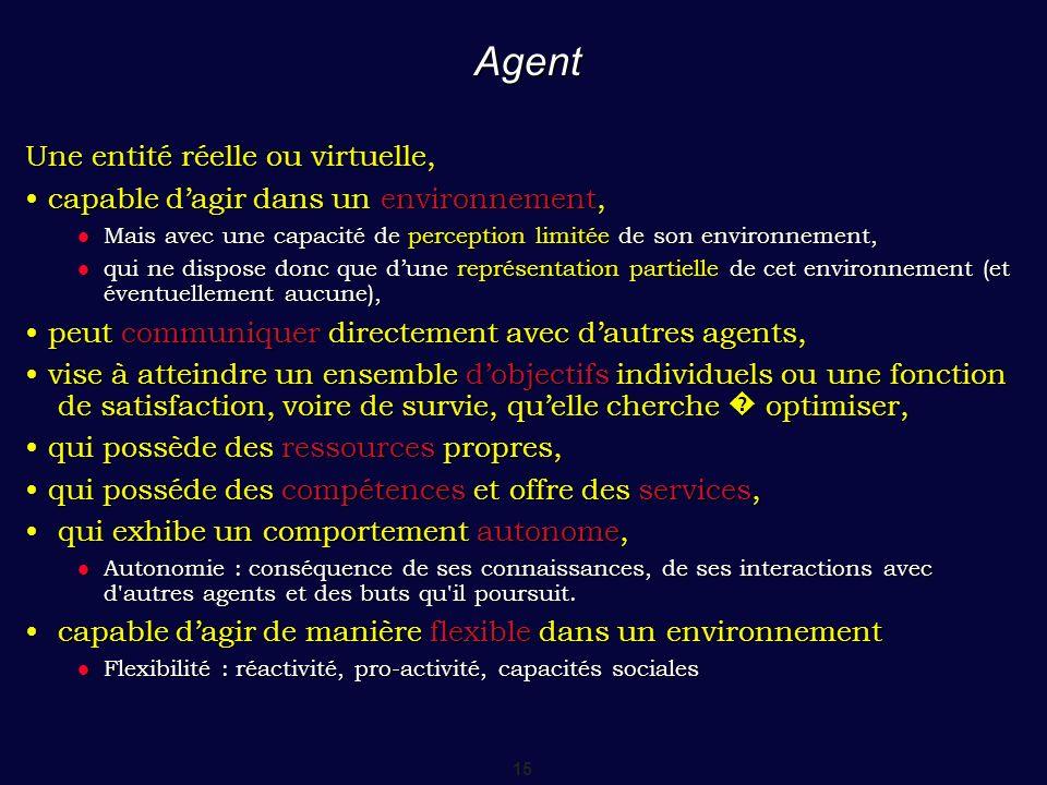 15 Agent Une entité réelle ou virtuelle, capable dagir dans un environnement, capable dagir dans un environnement, Mais avec une capacité de perceptio
