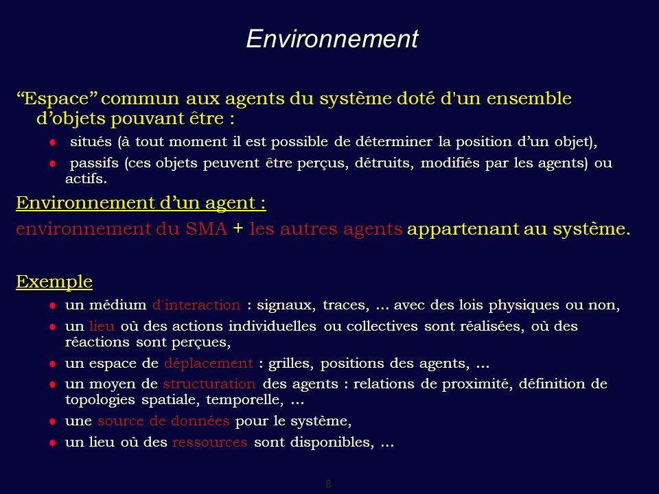9 Lenvironnement joue un rôle important dans le comportement dun agent : Lenvironnement joue un rôle important dans le comportement dun agent : mémoire dans laquelle différentes traces sont laissées, mémoire dans laquelle différentes traces sont laissées, source de rétroaction envers lagent, … source de rétroaction envers lagent, … une distinction nette doit être faite entre ce qui est du ressort du comportement de lagent et ce qui est du ressort de lenvironnement.une distinction nette doit être faite entre ce qui est du ressort du comportement de lagent et ce qui est du ressort de lenvironnement.