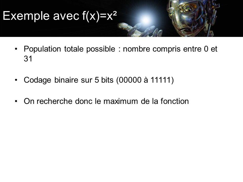 Exemple avec f(x)=x² Population totale possible : nombre compris entre 0 et 31 Codage binaire sur 5 bits (00000 à 11111) On recherche donc le maximum