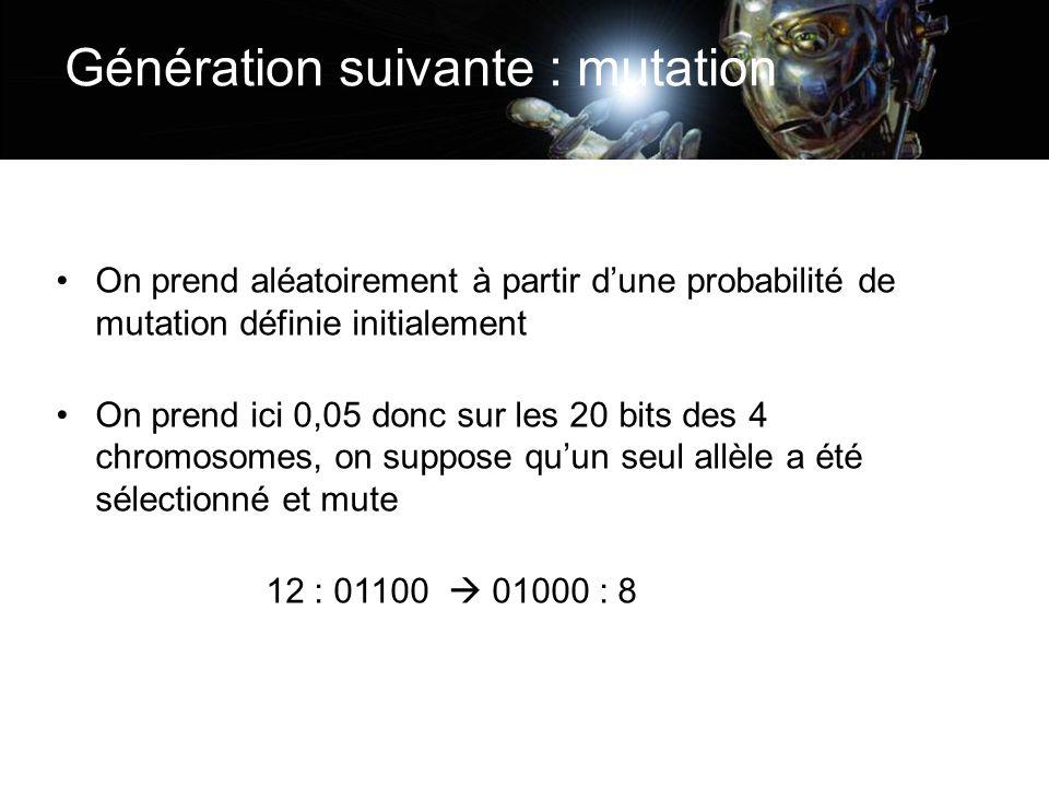 On prend aléatoirement à partir dune probabilité de mutation définie initialement On prend ici 0,05 donc sur les 20 bits des 4 chromosomes, on suppose