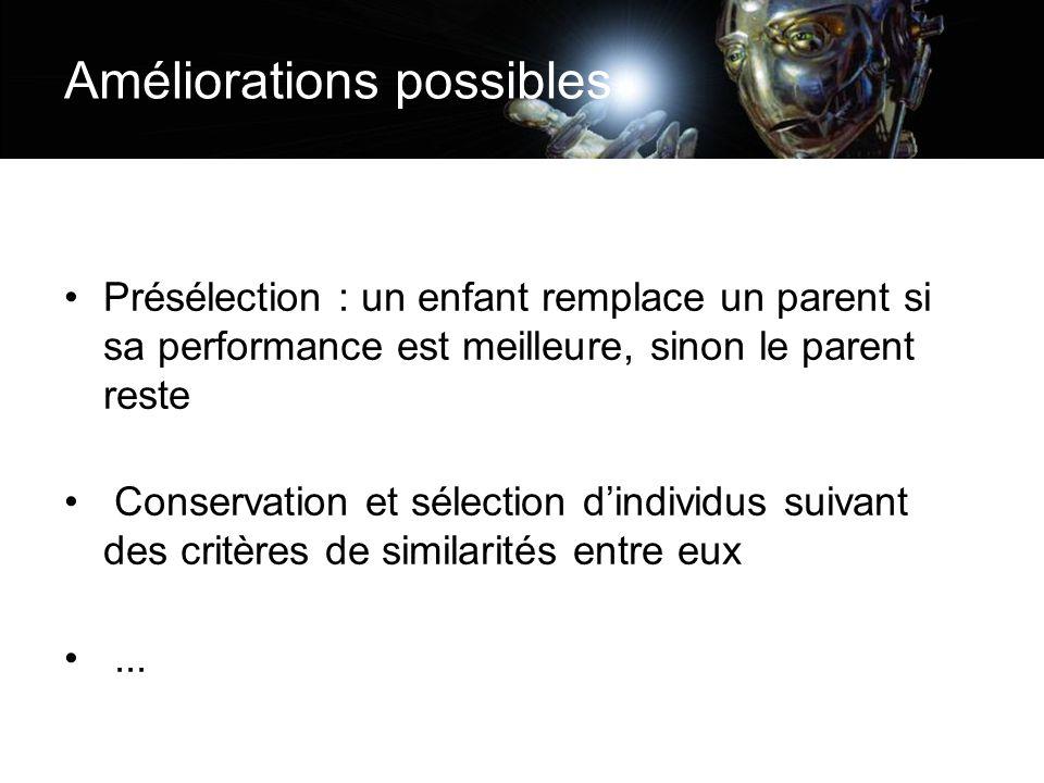 Présélection : un enfant remplace un parent si sa performance est meilleure, sinon le parent reste Conservation et sélection dindividus suivant des cr