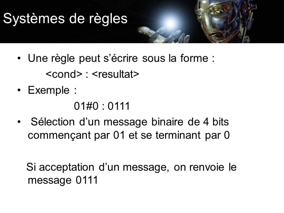 Systèmes de règles Une règle peut sécrire sous la forme : : Exemple : 01#0 : 0111 Sélection dun message binaire de 4 bits commençant par 01 et se term
