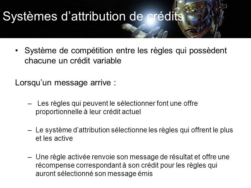 Systèmes dattribution de crédits Système de compétition entre les règles qui possèdent chacune un crédit variable Lorsquun message arrive : – Les règl