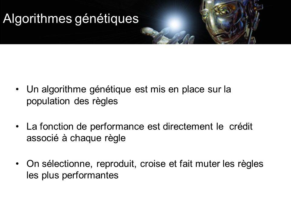 Algorithmes génétiques Un algorithme génétique est mis en place sur la population des règles La fonction de performance est directement le crédit asso