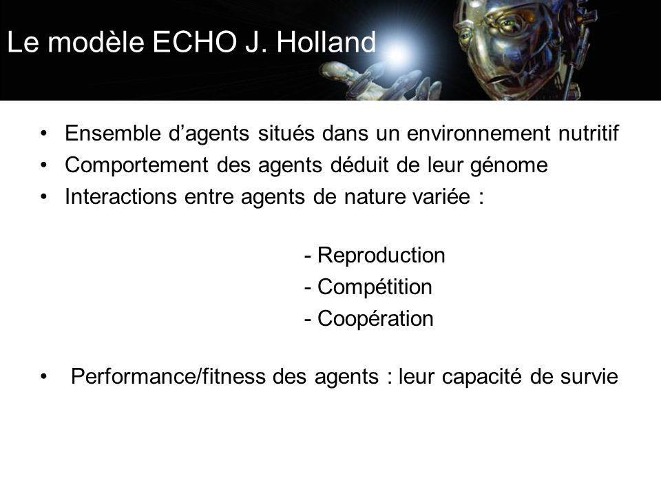 Le modèle ECHO J. Holland Ensemble dagents situés dans un environnement nutritif Comportement des agents déduit de leur génome Interactions entre agen