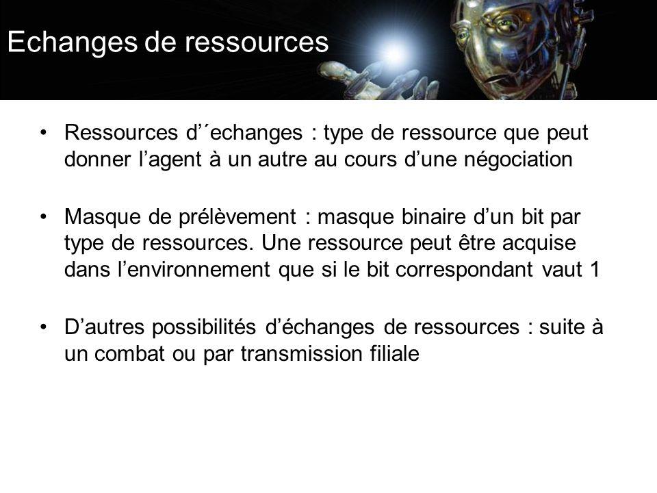 Echanges de ressources Ressources d´echanges : type de ressource que peut donner lagent à un autre au cours dune négociation Masque de prélèvement : m