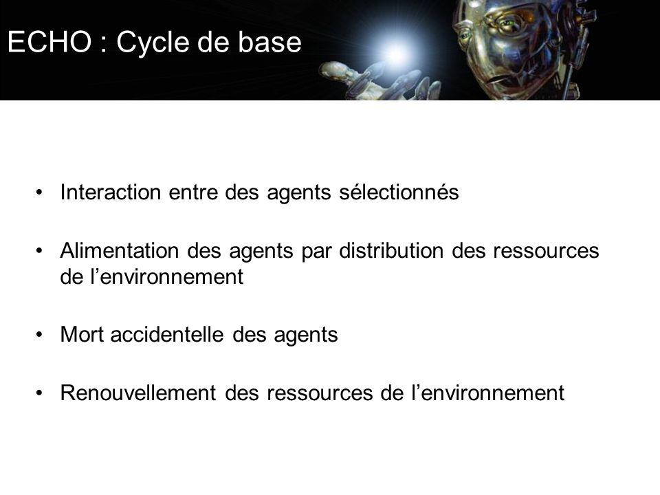 ECHO : Cycle de base Interaction entre des agents sélectionnés Alimentation des agents par distribution des ressources de lenvironnement Mort accident