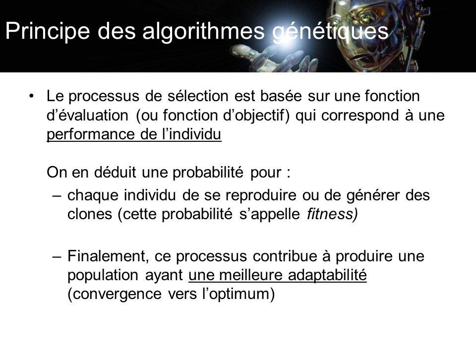 Le processus de sélection est basée sur une fonction dévaluation (ou fonction dobjectif) qui correspond à une performance de lindividu On en déduit un