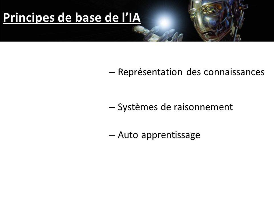 Principes de base de lIA – Représentation des connaissances – Systèmes de raisonnement – Auto apprentissage