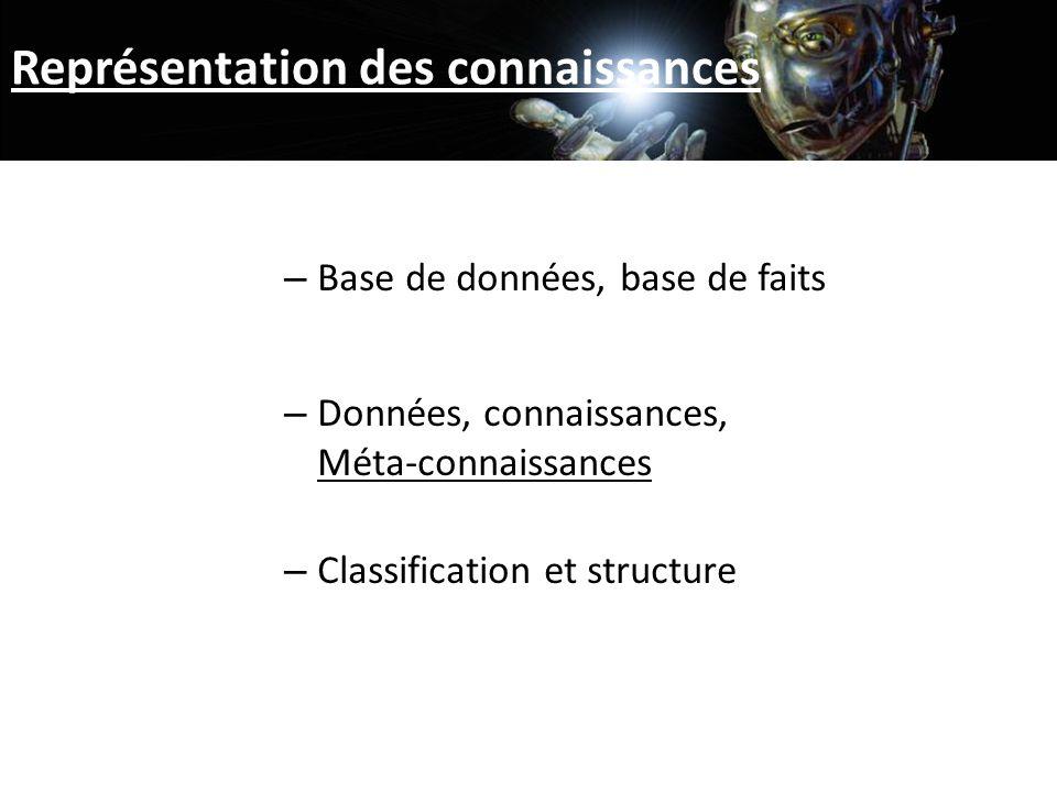 Représentation des connaissances – Base de données, base de faits – Données, connaissances, Méta-connaissances – Classification et structure