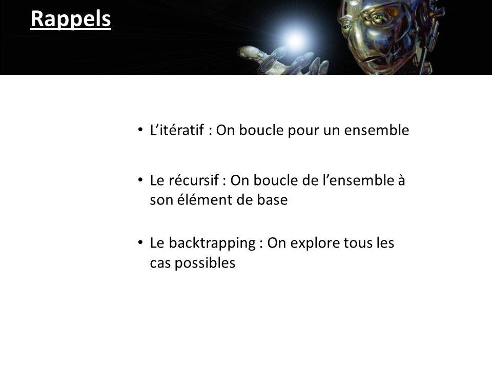 Rappels Litératif : On boucle pour un ensemble Le récursif : On boucle de lensemble à son élément de base Le backtrapping : On explore tous les cas possibles