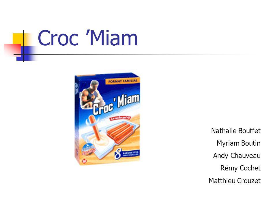 Croc Miam Nathalie Bouffet Myriam Boutin Andy Chauveau Rémy Cochet Matthieu Crouzet