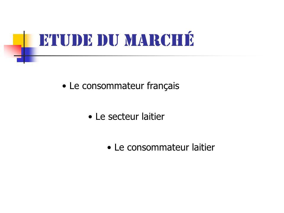 Etude du marché Le consommateur français Le secteur laitier Le consommateur laitier