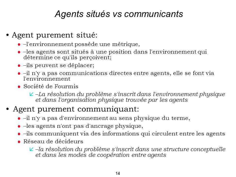 14 Agents situés vs communicants Agent purement situé: –l'environnement possède une métrique, –les agents sont situés à une position dans l'environnem
