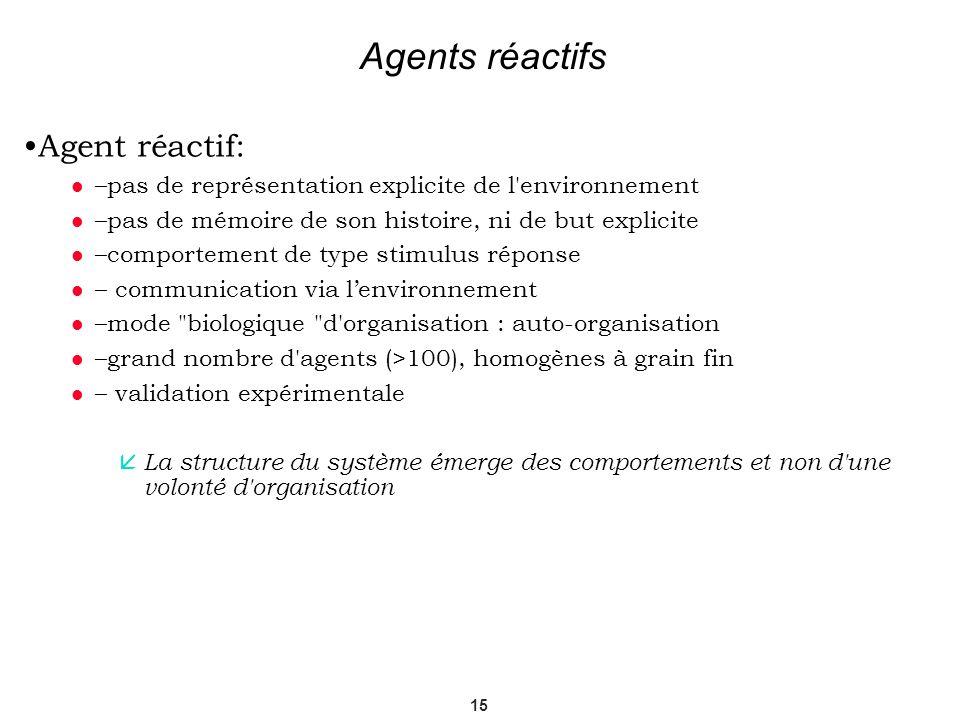 15 Agents réactifs Agent réactif: –pas de représentation explicite de l'environnement –pas de mémoire de son histoire, ni de but explicite –comporteme