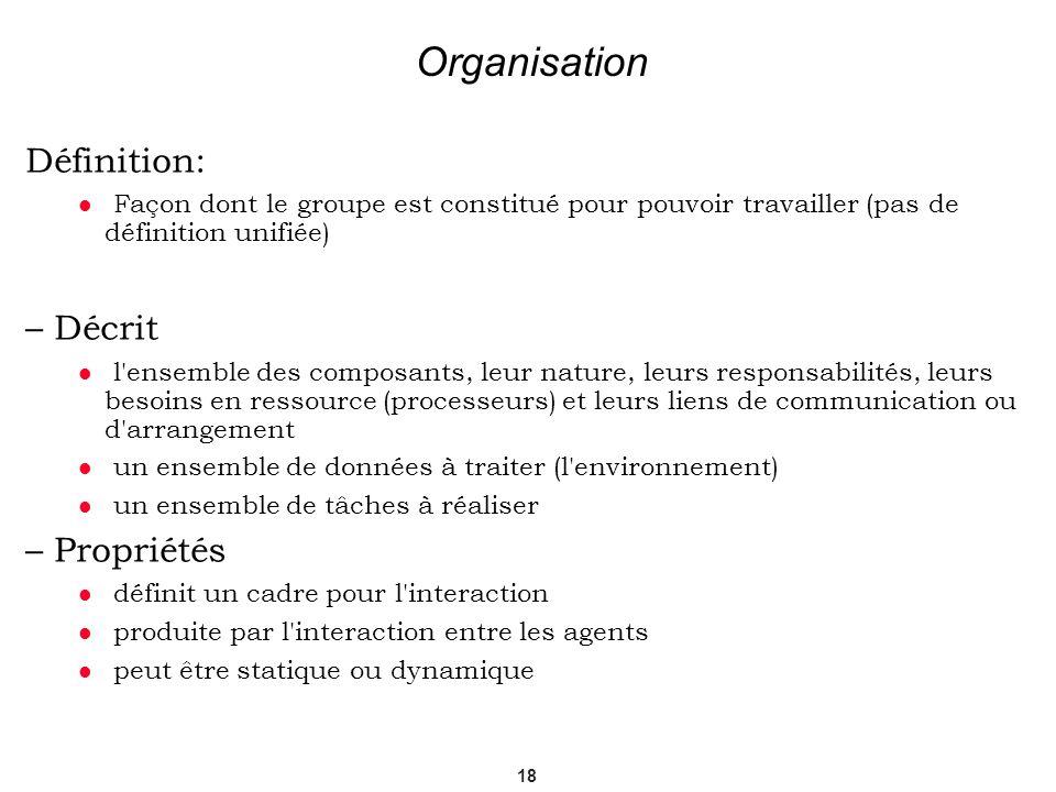 18 Organisation Définition: Façon dont le groupe est constitué pour pouvoir travailler (pas de définition unifiée) – Décrit l'ensemble des composants,