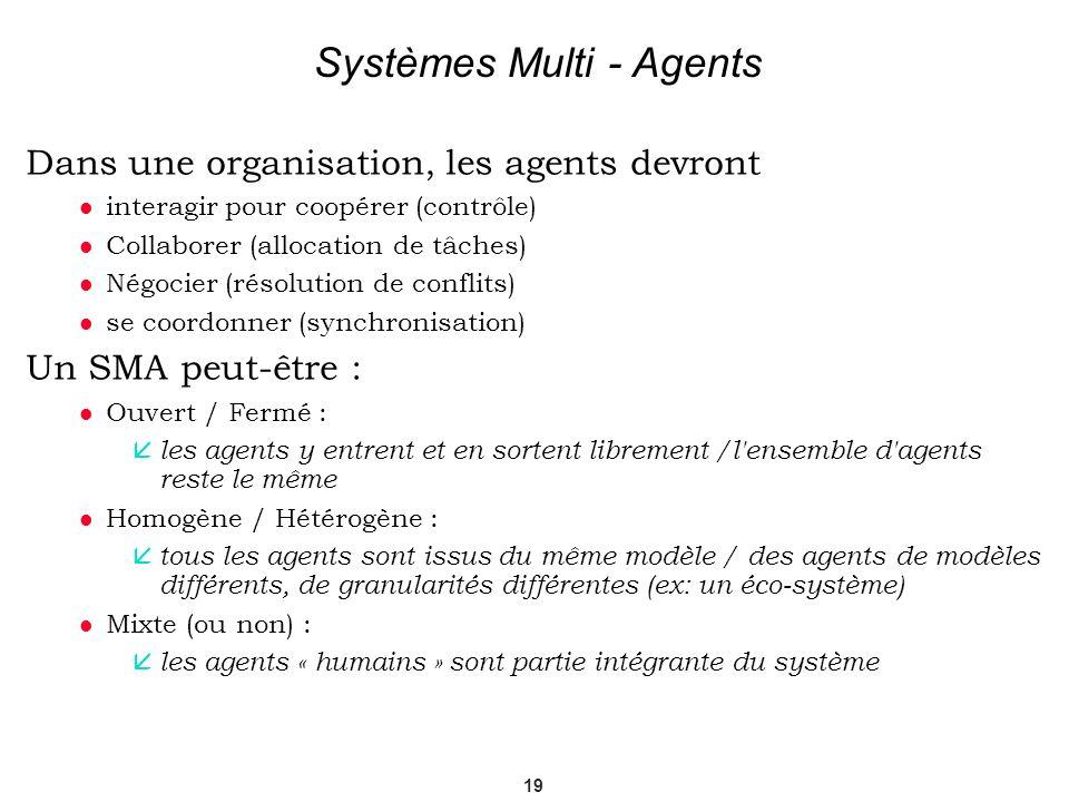 19 Systèmes Multi - Agents Dans une organisation, les agents devront interagir pour coopérer (contrôle) Collaborer (allocation de tâches) Négocier (ré