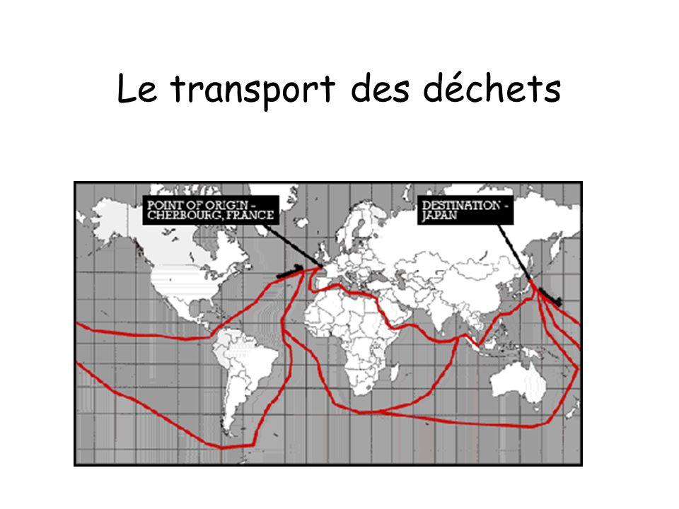 Le transport des déchets