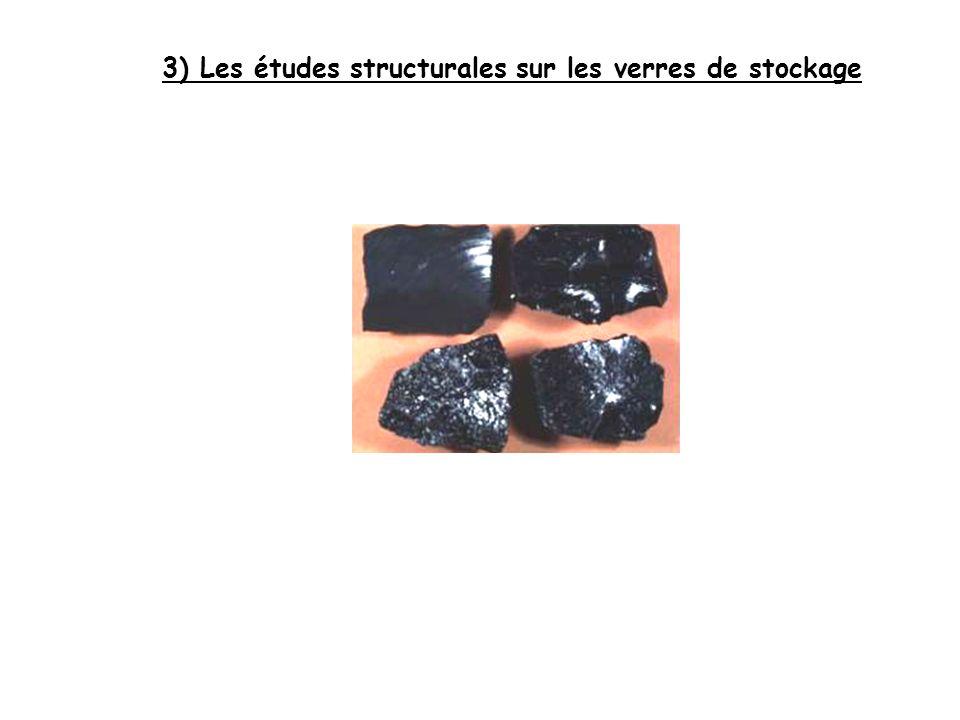 3) Les études structurales sur les verres de stockage