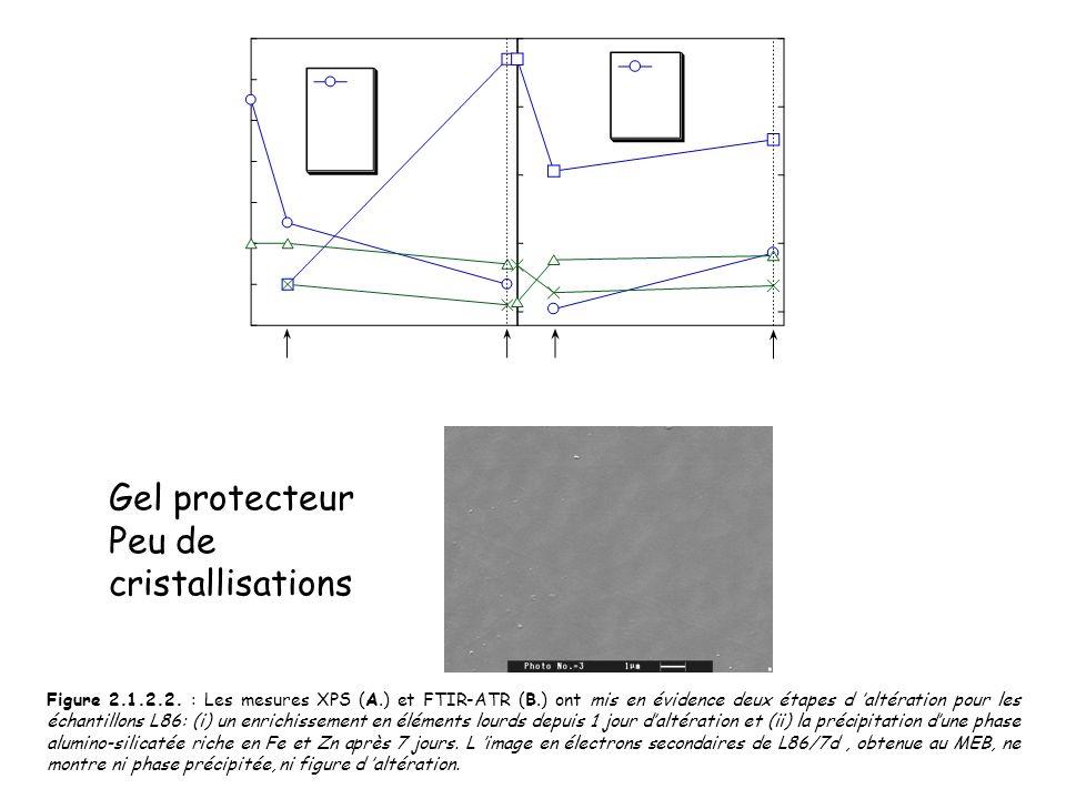 Figure 2.1.2.2. : Les mesures XPS (A.) et FTIR-ATR (B.) ont mis en évidence deux étapes d altération pour les échantillons L86: (i) un enrichissement