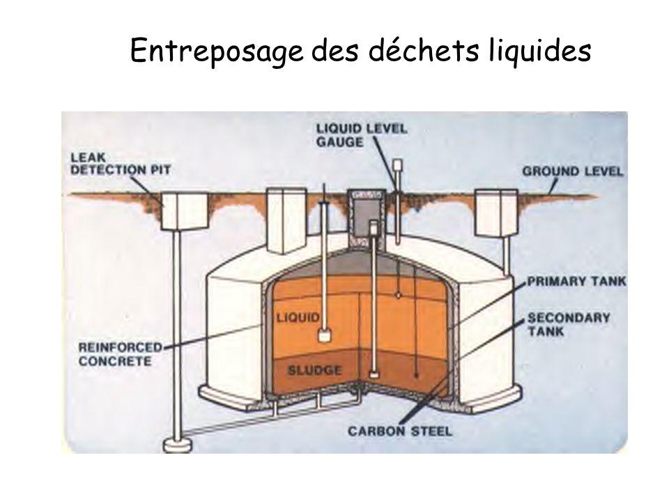 Entreposage des déchets liquides