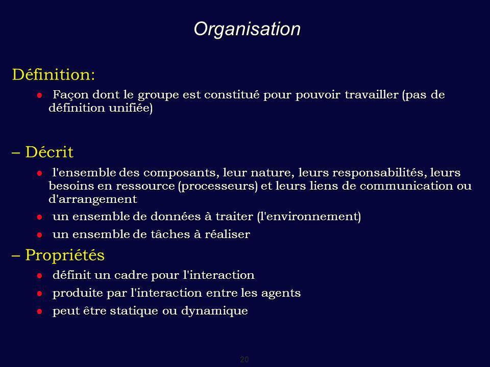 20 Organisation Définition: Façon dont le groupe est constitué pour pouvoir travailler (pas de définition unifiée) Façon dont le groupe est constitué pour pouvoir travailler (pas de définition unifiée) – Décrit l ensemble des composants, leur nature, leurs responsabilités, leurs besoins en ressource (processeurs) et leurs liens de communication ou d arrangement l ensemble des composants, leur nature, leurs responsabilités, leurs besoins en ressource (processeurs) et leurs liens de communication ou d arrangement un ensemble de données à traiter (l environnement) un ensemble de données à traiter (l environnement) un ensemble de tâches à réaliser un ensemble de tâches à réaliser – Propriétés définit un cadre pour l interaction définit un cadre pour l interaction produite par l interaction entre les agents produite par l interaction entre les agents peut être statique ou dynamique peut être statique ou dynamique