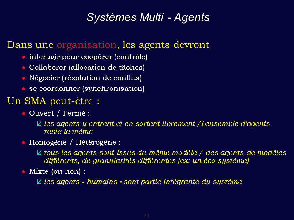 21 Systèmes Multi - Agents Dans une organisation, les agents devront interagir pour coopérer (contrôle) interagir pour coopérer (contrôle) Collaborer (allocation de tâches) Collaborer (allocation de tâches) Négocier (résolution de conflits) Négocier (résolution de conflits) se coordonner (synchronisation) se coordonner (synchronisation) Un SMA peut-être : Ouvert / Fermé : Ouvert / Fermé : les agents y entrent et en sortent librement /l ensemble d agents reste le même les agents y entrent et en sortent librement /l ensemble d agents reste le même Homogène / Hétérogène : Homogène / Hétérogène : tous les agents sont issus du même modèle / des agents de modèles différents, de granularités différentes (ex: un éco-système) tous les agents sont issus du même modèle / des agents de modèles différents, de granularités différentes (ex: un éco-système) Mixte (ou non) : Mixte (ou non) : les agents « humains » sont partie intégrante du système les agents « humains » sont partie intégrante du système