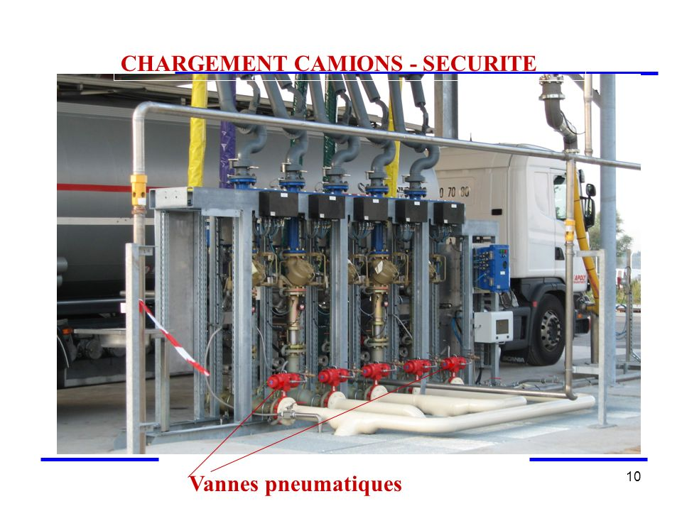 10 CHARGEMENT CAMIONS - SECURITE Vannes pneumatiques