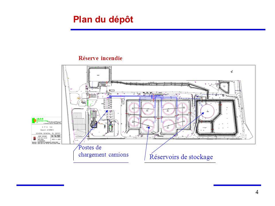 4 Plan du dépôt Sur plan: disposition des principales zones importantes de l environnement de l industrie Réservoirs de stockage Postes de chargement