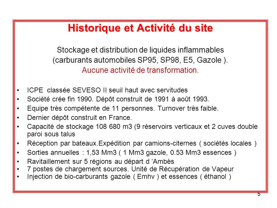 5 Historique et Activité du site Stockage et distribution de liquides inflammables (carburants automobiles SP95, SP98, E5, Gazole ). Aucune activité d